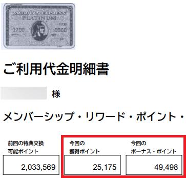 アメックスの利用明細・ポイント獲得履歴